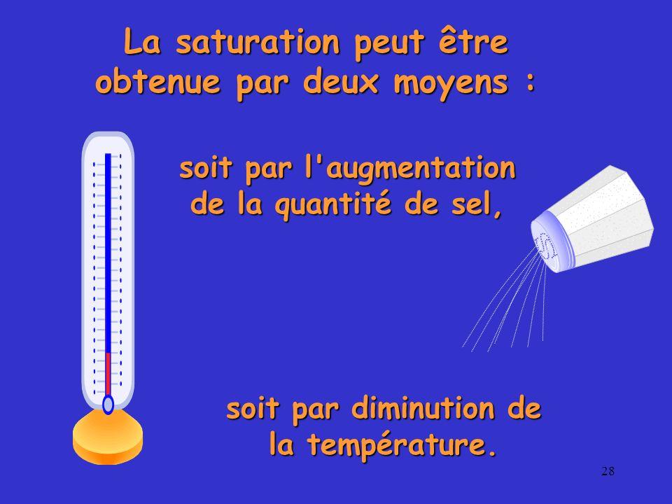 28 La saturation peut être obtenue par deux moyens : soit par l'augmentation de la quantité de sel, soit par diminution de la température.