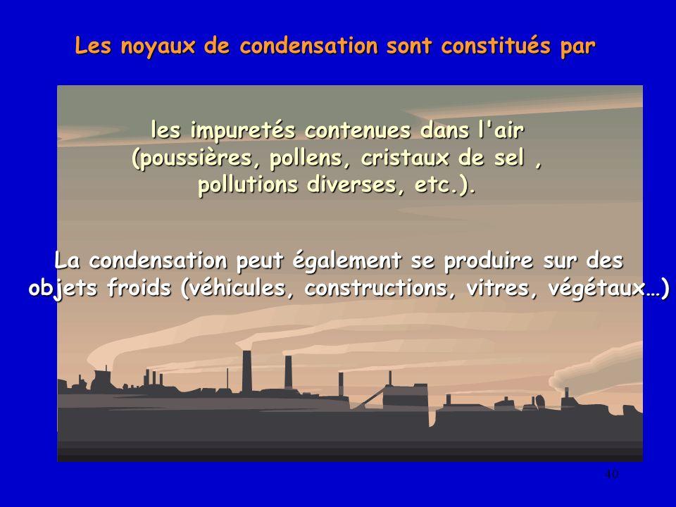 40 Les noyaux de condensation sont constitués par les impuretés contenues dans l'air (poussières, pollens, cristaux de sel, pollutions diverses, etc.)