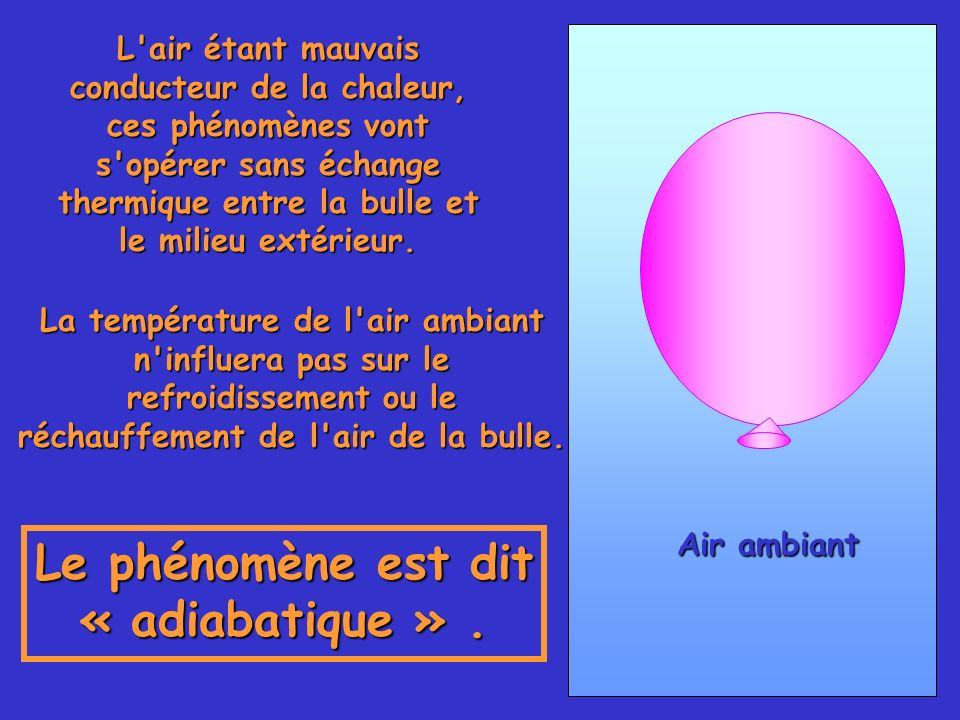 5 Air ambiant L'air étant mauvais conducteur de la chaleur, ces phénomènes vont s'opérer sans échange thermique entre la bulle et le milieu extérieur.