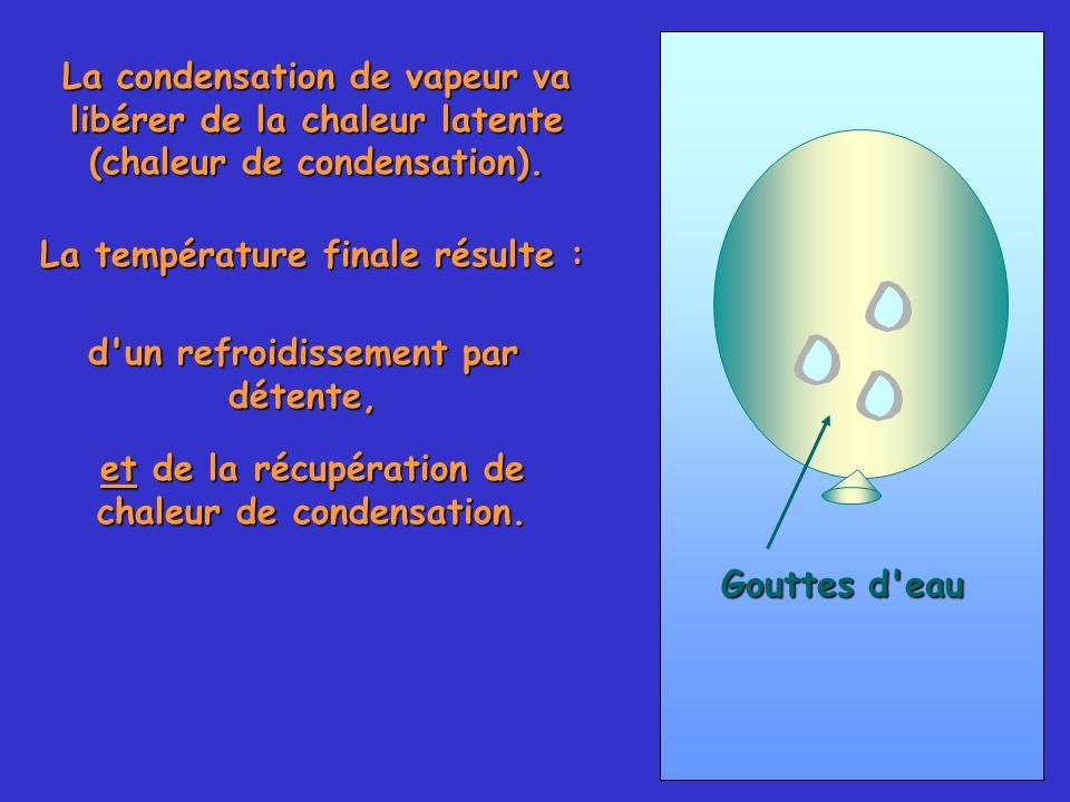 56 La condensation de vapeur va libérer de la chaleur latente (chaleur de condensation). Gouttes d'eau La température finale résulte : d'un refroidiss