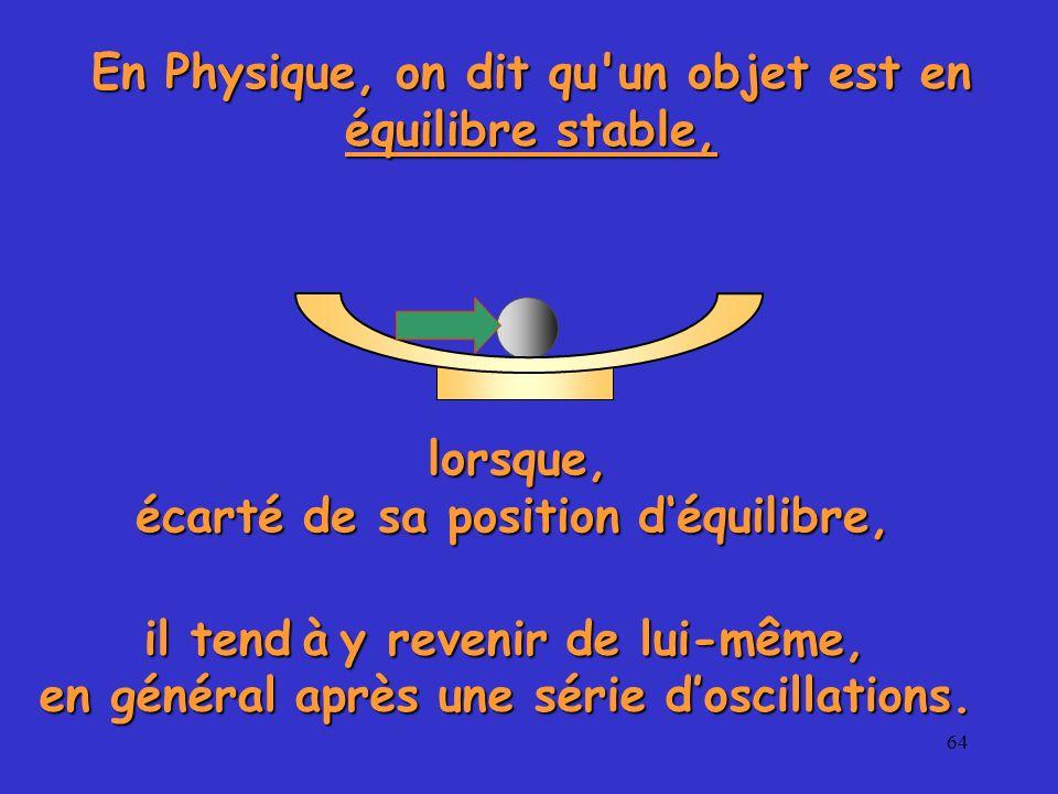 64 En Physique, on dit qu'un objet est en équilibre stable, il tend à y revenir de lui-même, en général après une série doscillations. lorsque, écarté