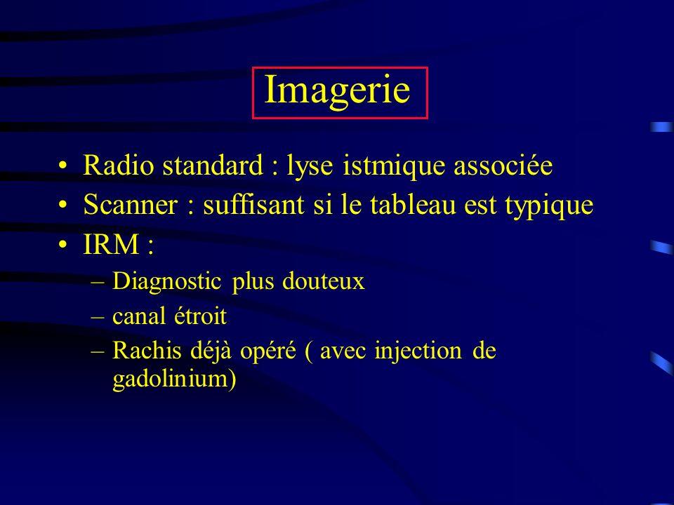 Imagerie Radio standard : lyse istmique associée Scanner : suffisant si le tableau est typique IRM : –Diagnostic plus douteux –canal étroit –Rachis dé