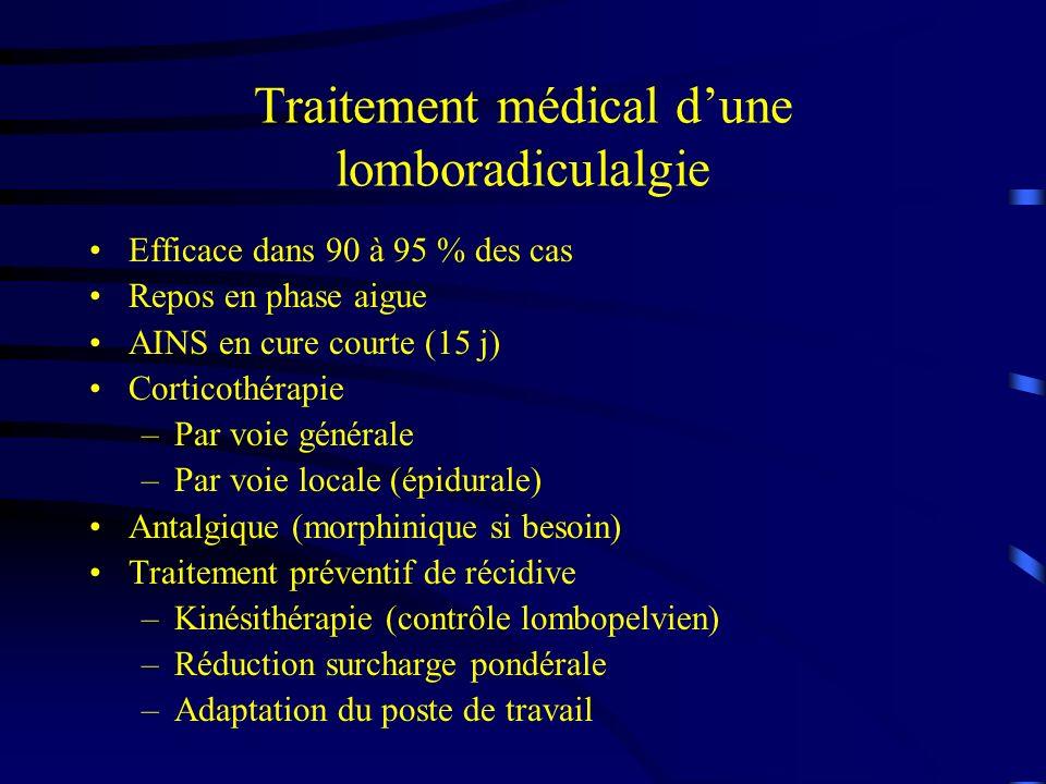 Traitement médical dune lomboradiculalgie Efficace dans 90 à 95 % des cas Repos en phase aigue AINS en cure courte (15 j) Corticothérapie –Par voie gé