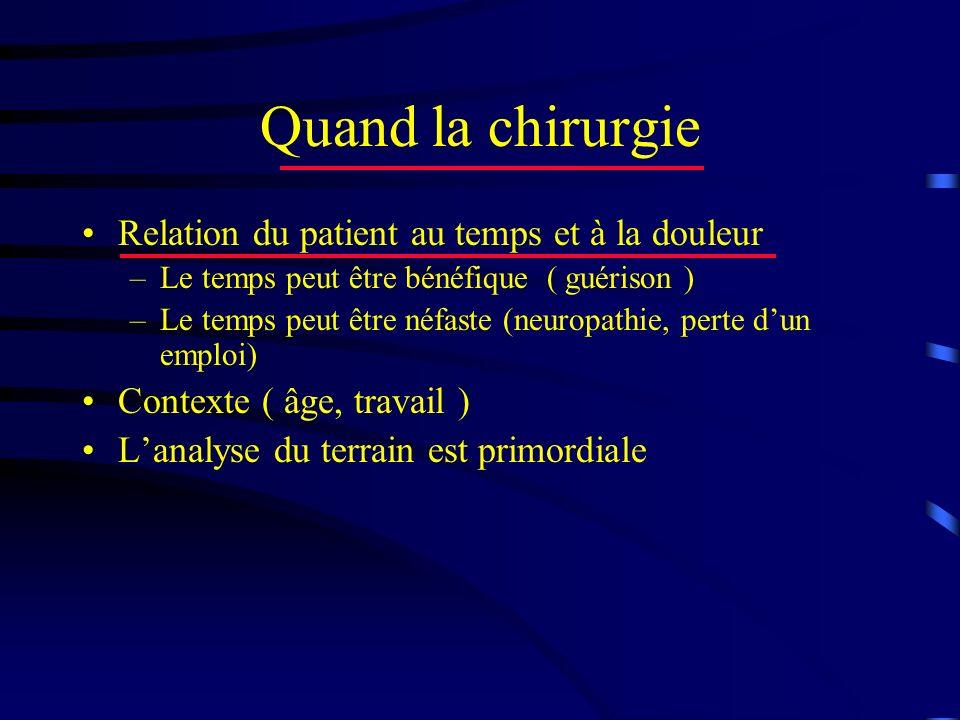 Quand la chirurgie Relation du patient au temps et à la douleur –Le temps peut être bénéfique ( guérison ) –Le temps peut être néfaste (neuropathie, p