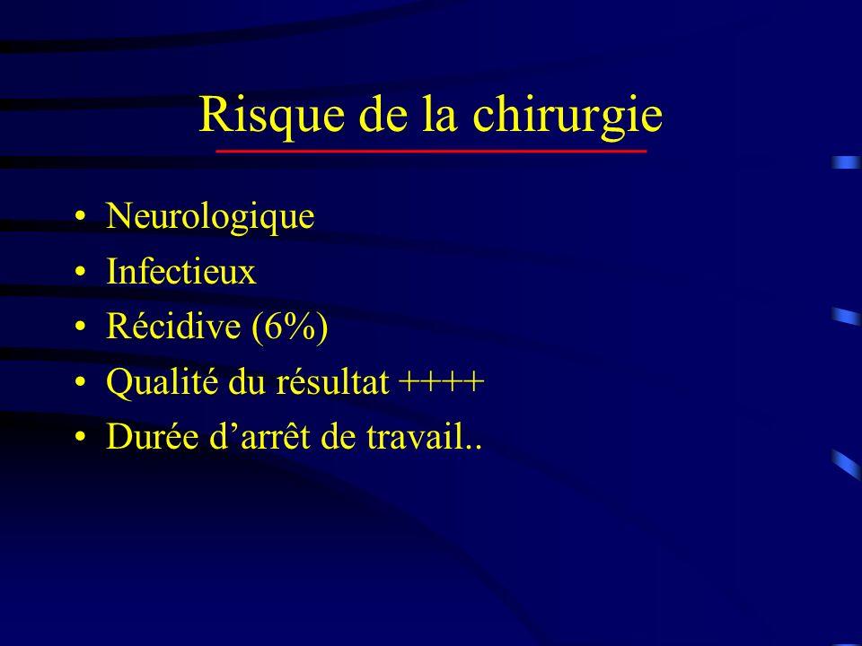 Risque de la chirurgie Neurologique Infectieux Récidive (6%) Qualité du résultat ++++ Durée darrêt de travail..
