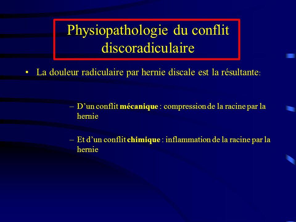 Physiopathologie du conflit discoradiculaire La douleur radiculaire par hernie discale est la résultante : –Dun conflit mécanique : compression de la
