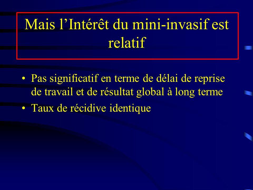 Mais lIntérêt du mini-invasif est relatif Pas significatif en terme de délai de reprise de travail et de résultat global à long terme Taux de récidive