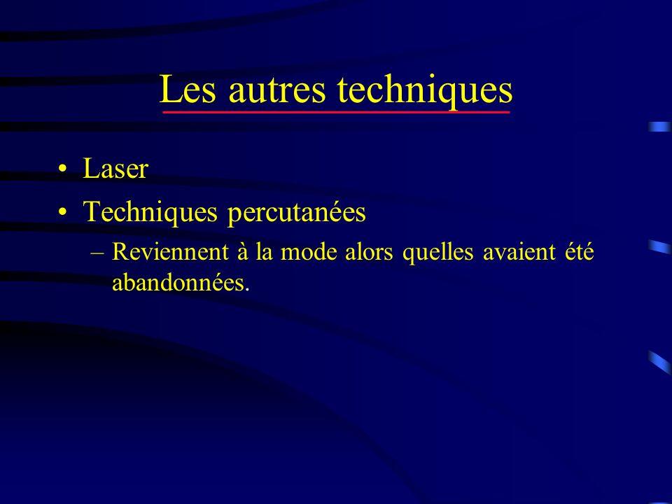 Les autres techniques Laser Techniques percutanées –Reviennent à la mode alors quelles avaient été abandonnées.