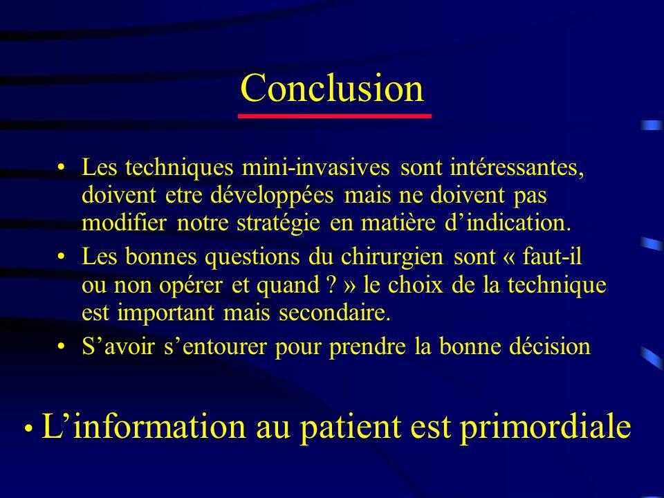 Conclusion Les techniques mini-invasives sont intéressantes, doivent etre développées mais ne doivent pas modifier notre stratégie en matière dindicat