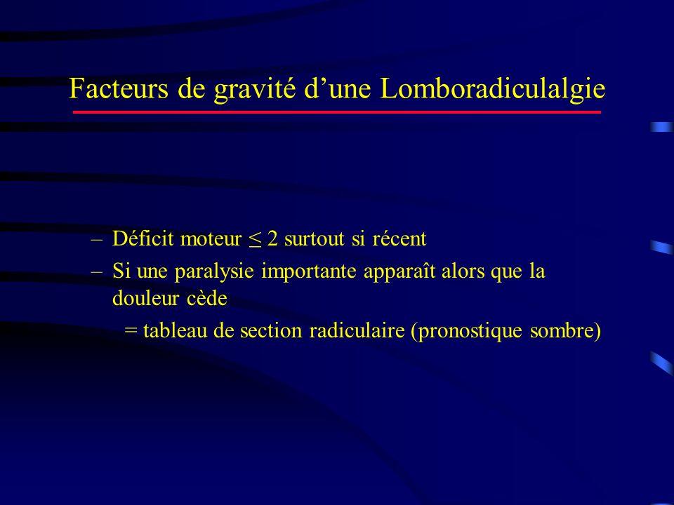 Facteurs de gravité dune Lomboradiculalgie Syndrome de la queue de cheval =la vraie urgence –RAU ou incontinence –Incontinence annale –Hypoesthésie en selle La sciatique hyperalgique nest pas un facteur de gravité