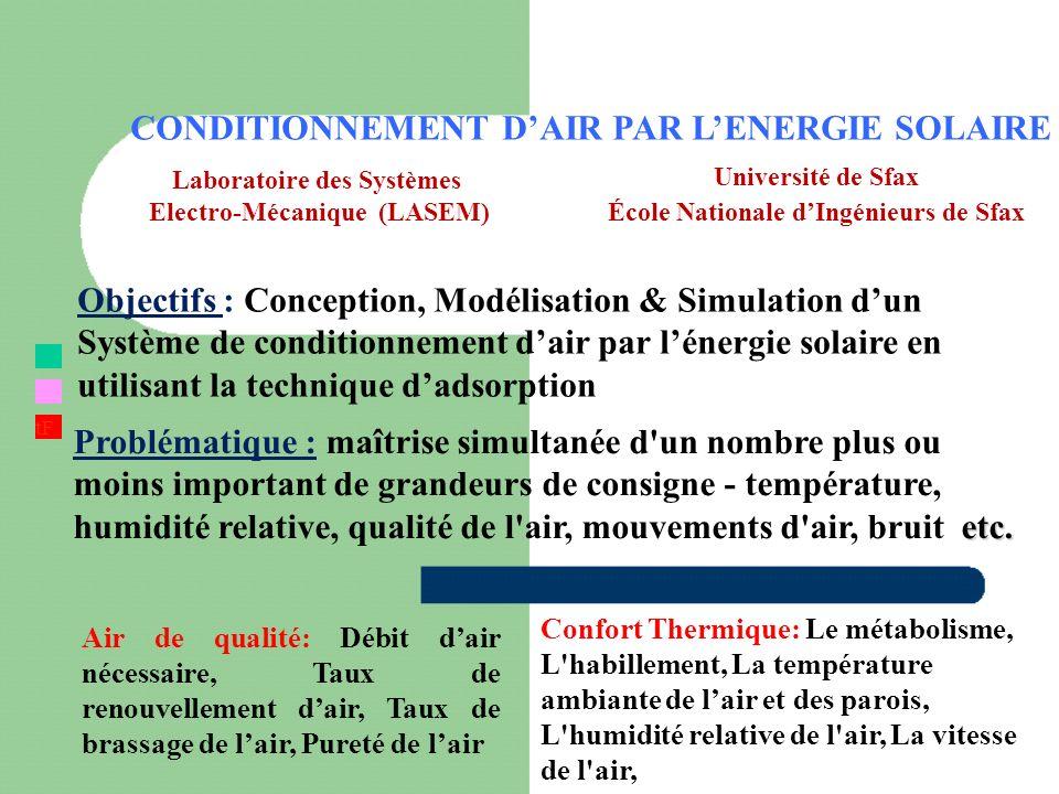 CONDITIONNEMENT DAIR PAR LENERGIE SOLAIRE Université de Sfax École Nationale dIngénieurs de Sfax Laboratoire des Systèmes Electro-Mécanique (LASEM) t1