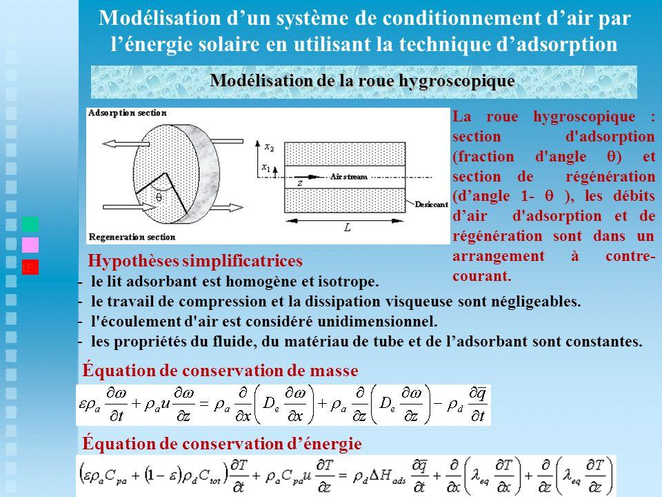 Modélisation dun système de conditionnement dair par lénergie solaire en utilisant la technique dadsorption Modélisation de la roue hygroscopique t1 H