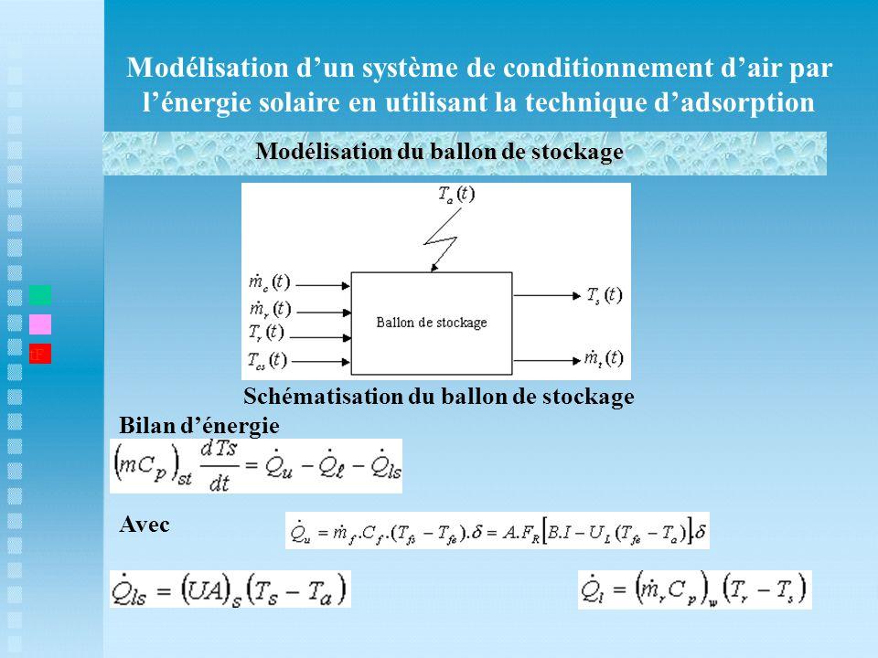 Modélisation dun système de conditionnement dair par lénergie solaire en utilisant la technique dadsorption Modélisation du ballon de stockage t1 Bila