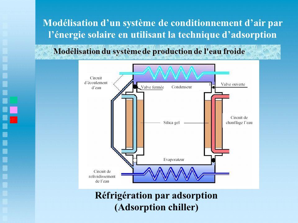 Modélisation dun système de conditionnement dair par lénergie solaire en utilisant la technique dadsorption Modélisation du système de production de l