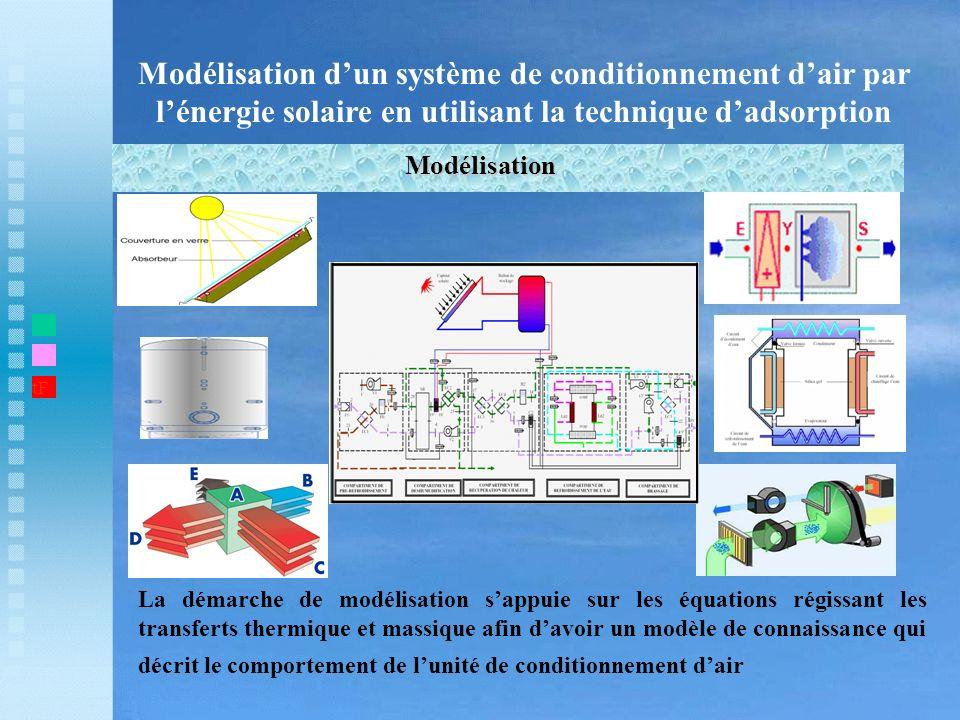 Modélisation dun système de conditionnement dair par lénergie solaire en utilisant la technique dadsorption Modélisation t1 La démarche de modélisatio