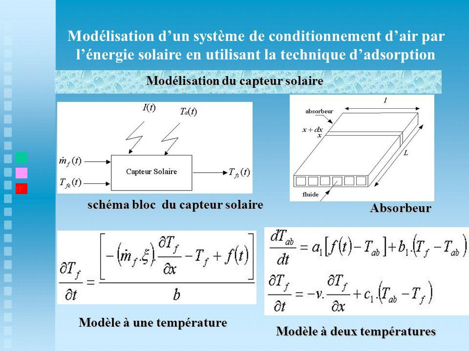 Modélisation dun système de conditionnement dair par lénergie solaire en utilisant la technique dadsorption Modélisation du capteur solaire t1 schéma
