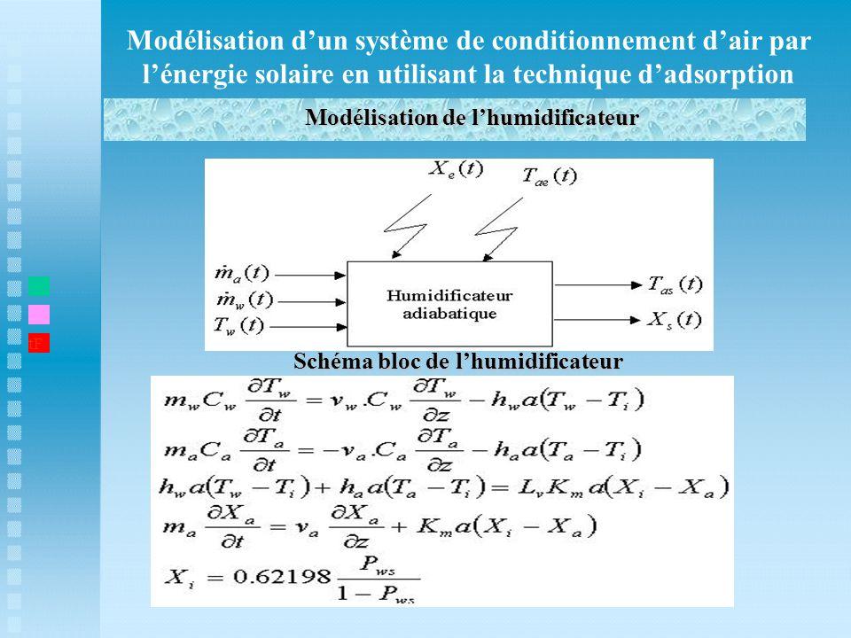 Modélisation dun système de conditionnement dair par lénergie solaire en utilisant la technique dadsorption Modélisation de lhumidificateur t1 Schéma