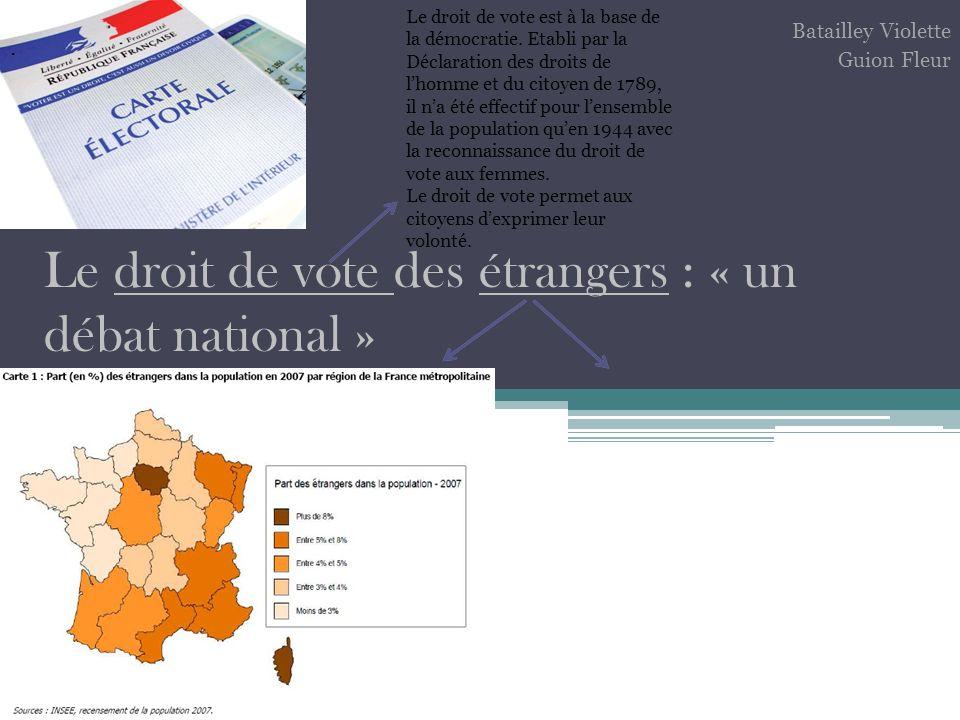 Le droit de vote des étrangers : « un débat national » Batailley Violette Guion Fleur Le droit de vote est à la base de la démocratie. Etabli par la D