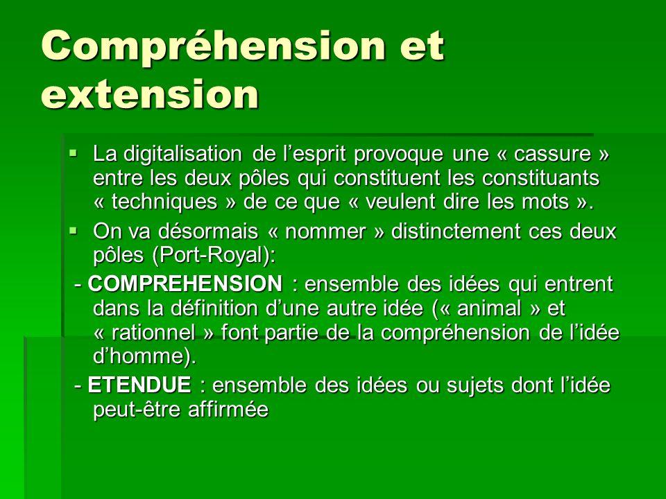 Compréhension et extension La digitalisation de lesprit provoque une « cassure » entre les deux pôles qui constituent les constituants « techniques » de ce que « veulent dire les mots ».