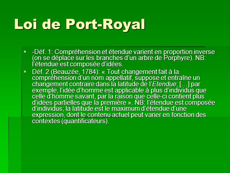 Loi de Port-Royal -Déf. 1: Compréhension et étendue varient en proportion inverse (on se déplace sur les branches dun arbre de Porphyre). NB: létendue