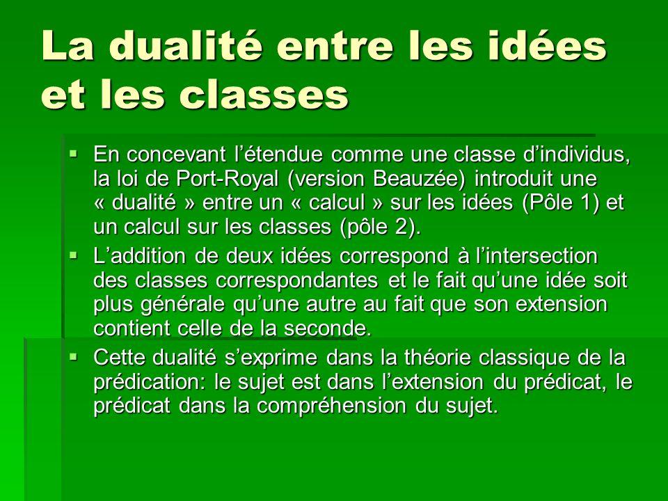 La dualité entre les idées et les classes En concevant létendue comme une classe dindividus, la loi de Port-Royal (version Beauzée) introduit une « du
