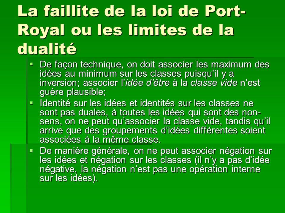 La faillite de la loi de Port- Royal ou les limites de la dualité De façon technique, on doit associer les maximum des idées au minimum sur les classe