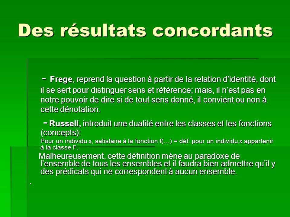Des résultats concordants - Frege, reprend la question à partir de la relation didentité, dont il se sert pour distinguer sens et référence; mais, il