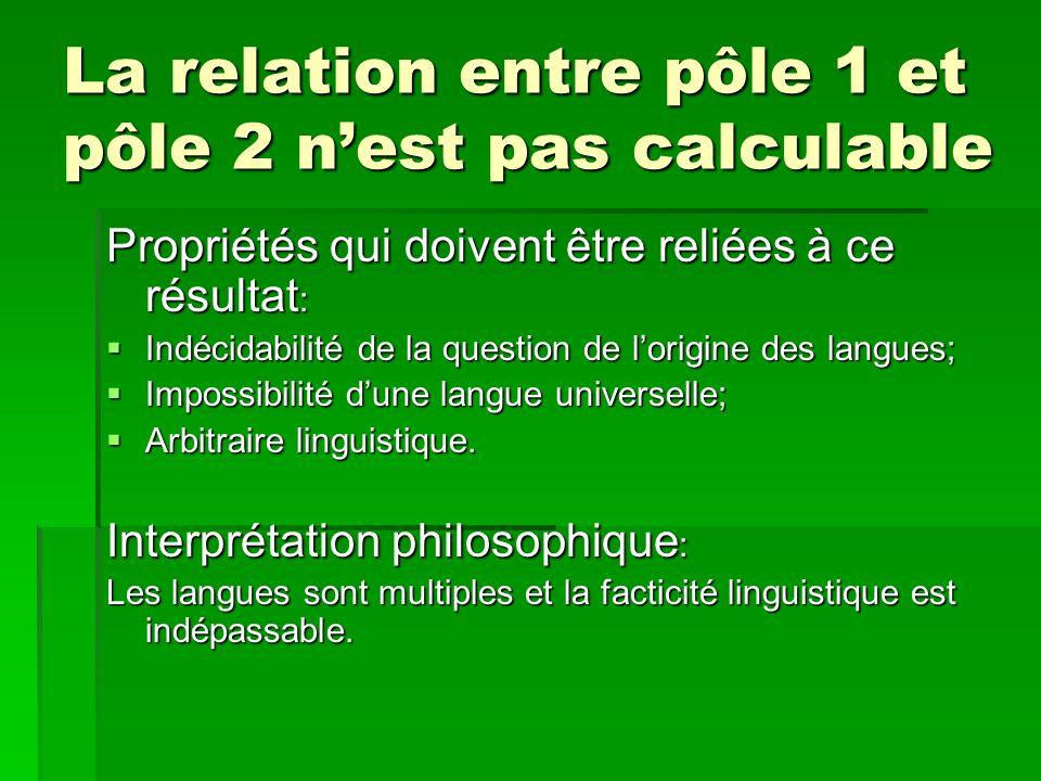 La relation entre pôle 1 et pôle 2 nest pas calculable Propriétés qui doivent être reliées à ce résultat : Indécidabilité de la question de lorigine des langues; Indécidabilité de la question de lorigine des langues; Impossibilité dune langue universelle; Impossibilité dune langue universelle; Arbitraire linguistique.