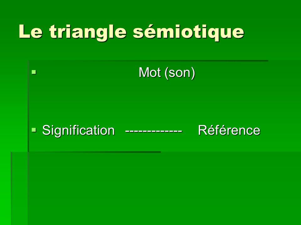 Le triangle sémiotique Mot (son) Mot (son) Signification ------------- Référence Signification ------------- Référence