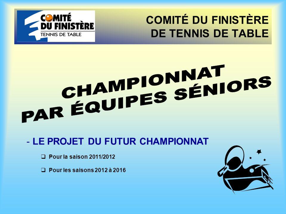 COMITÉ DU FINISTÈRE DE TENNIS DE TABLE - LE PROJET DU FUTUR CHAMPIONNAT Pour la saison 2011/2012 Pour les saisons 2012 à 2016