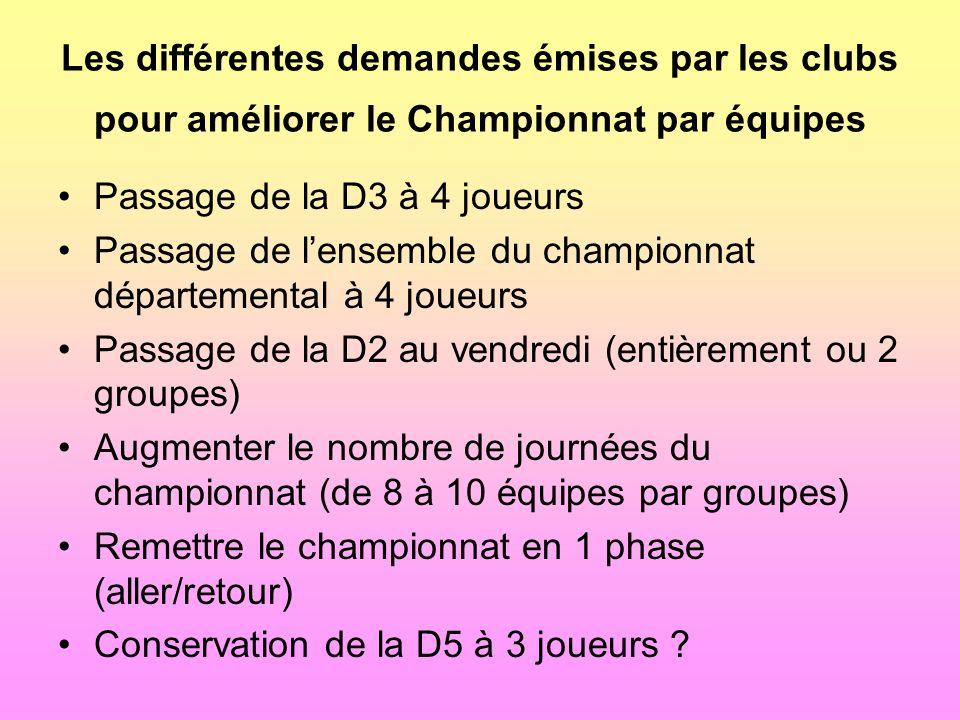 Les différentes demandes émises par les clubs pour améliorer le Championnat par équipes Passage de la D3 à 4 joueurs Passage de lensemble du championn