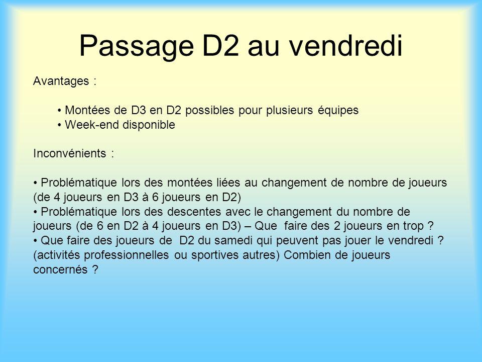 Passage D2 au vendredi Avantages : Montées de D3 en D2 possibles pour plusieurs équipes Week-end disponible Inconvénients : Problématique lors des mon