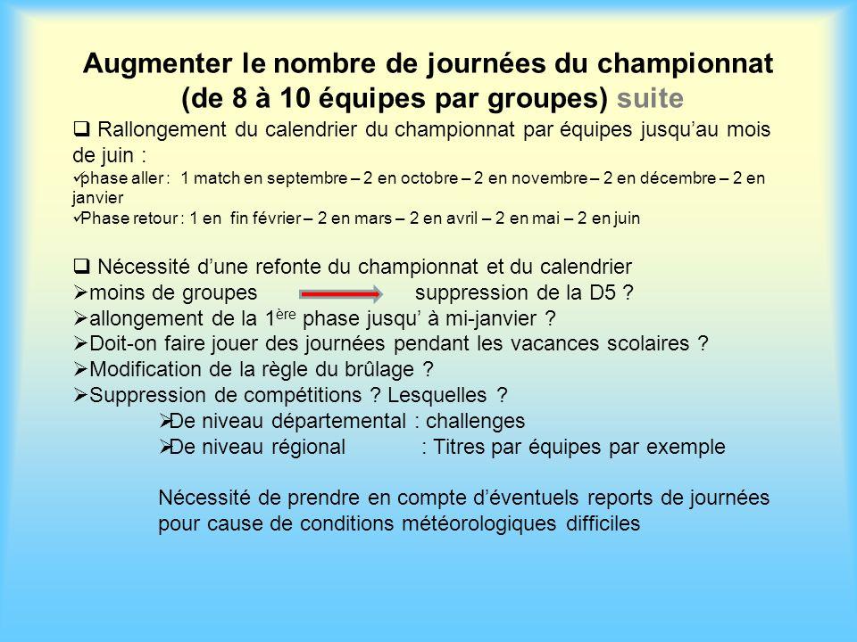 Augmenter le nombre de journées du championnat (de 8 à 10 équipes par groupes) suite Rallongement du calendrier du championnat par équipes jusquau moi