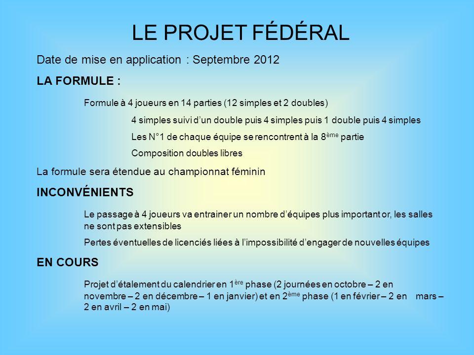 LE PROJET FÉDÉRAL Date de mise en application : Septembre 2012 LA FORMULE : Formule à 4 joueurs en 14 parties (12 simples et 2 doubles) 4 simples suiv