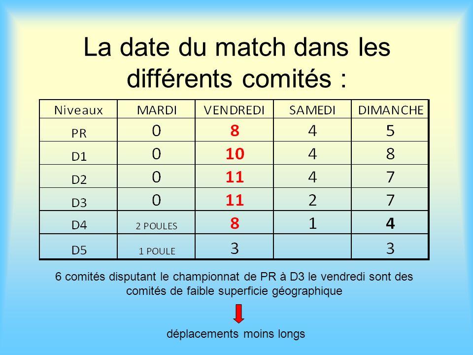 La date du match dans les différents comités : 6 comités disputant le championnat de PR à D3 le vendredi sont des comités de faible superficie géograp