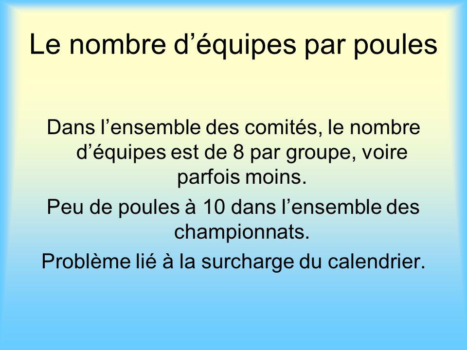 Le nombre déquipes par poules Dans lensemble des comités, le nombre déquipes est de 8 par groupe, voire parfois moins. Peu de poules à 10 dans lensemb