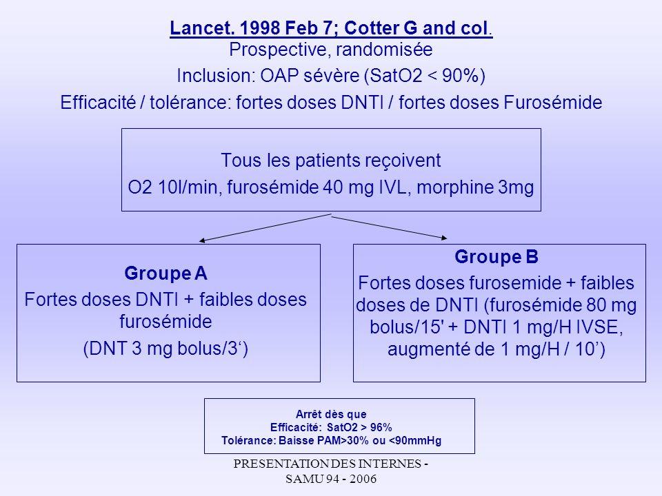 PRESENTATION DES INTERNES - SAMU 94 - 2006 Lancet. 1998 Feb 7; Cotter G and col. Prospective, randomisée Inclusion: OAP sévère (SatO2 < 90%) Efficacit