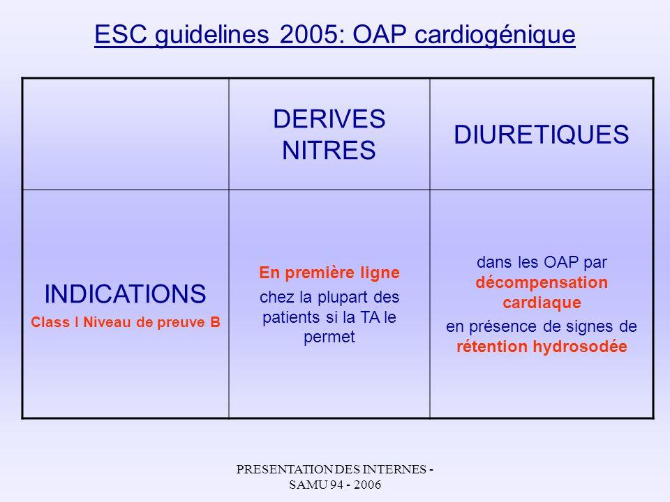 PRESENTATION DES INTERNES - SAMU 94 - 2006 ESC guidelines 2005: OAP cardiogénique DERIVES NITRES DIURETIQUES INDICATIONS Class I Niveau de preuve B En