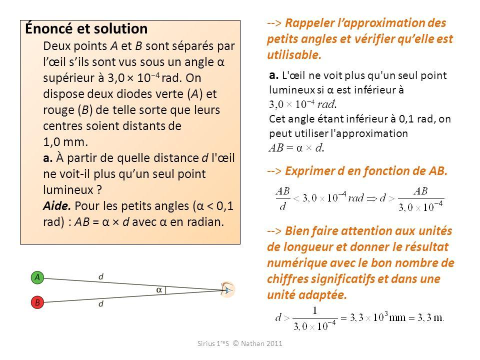 Énoncé et solution Deux points A et B sont séparés par lœil sils sont vus sous un angle α supérieur à 3,0 × 10 4 rad. On dispose deux diodes verte (A)