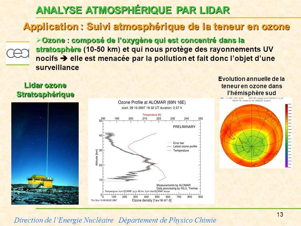 13 Direction de lEnergie Nucléaire Département de Physico Chimie ANALYSE ATMOSPHÉRIQUE PAR LIDAR Application : Suivi atmosphérique de la teneur en ozo