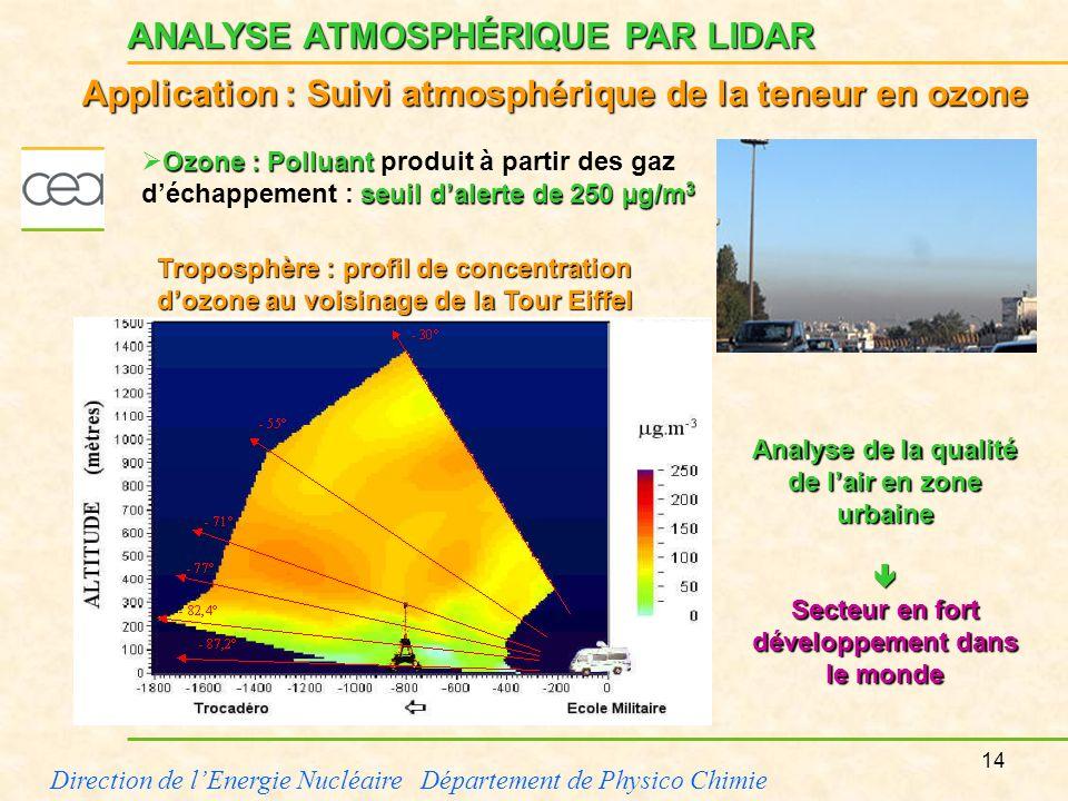 14 Direction de lEnergie Nucléaire Département de Physico Chimie ANALYSE ATMOSPHÉRIQUE PAR LIDAR Troposphère : profil de concentration dozone au voisi