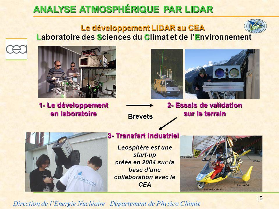 15 Direction de lEnergie Nucléaire Département de Physico Chimie Le développement LIDAR au CEA LSCE Laboratoire des Sciences du Climat et de lEnvironn