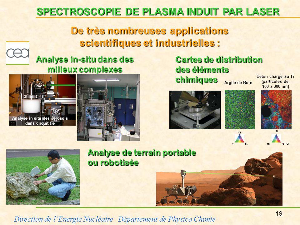 19 Direction de lEnergie Nucléaire Département de Physico Chimie Argile de Bure Béton chargé au Ti (particules de 100 à 300 nm) De très nombreuses app