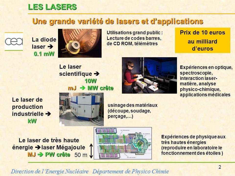 2 Direction de lEnergie Nucléaire Département de Physico Chimie LES LASERS Une grande variété de lasers et dapplications La diode laser 0.1 mW Utilisa
