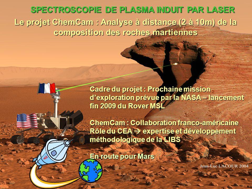 20 Direction de lEnergie Nucléaire Département de Physico Chimie Le projet ChemCam : Analyse à distance (2 à 10m) de la composition des roches martien