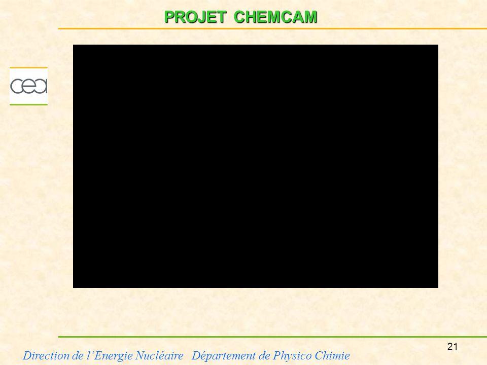 21 Direction de lEnergie Nucléaire Département de Physico Chimie PROJET CHEMCAM