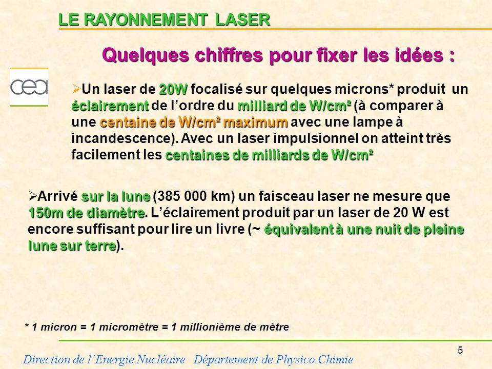 16 Direction de lEnergie Nucléaire Département de Physico Chimie ANALYSE CHIMIQUE PAR LASER Analyse atmosphérique par LIDAR Analyse par spectrométrie de plasma induit par laser (LIBS) EXEMPLES