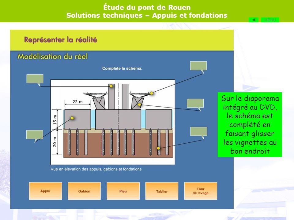 Étude du pont de Rouen Solutions techniques – Appuis et fondations MENU Sur le diaporama intégré au DVD, le schéma est complété en faisant glisser les