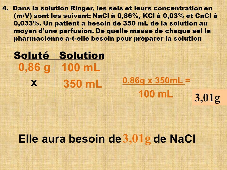 Soluté Solution 0,86 g x 350 mL 100 mL 0,86g x 350mL = 100 mL Elle aura besoin de de NaCl 3,01g 4.