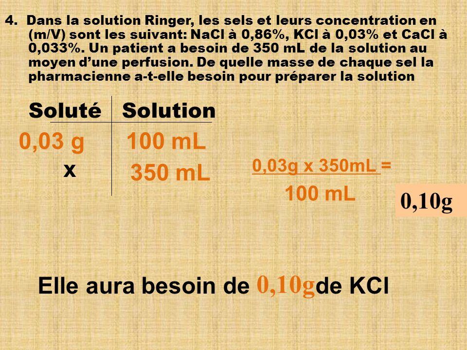 Soluté Solution 0,03 g x 350 mL 100 mL 0,03g x 350mL = 100 mL Elle aura besoin de de KCl 0,10g 4.